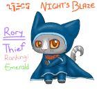 Nights Blaze of Cat Thieves