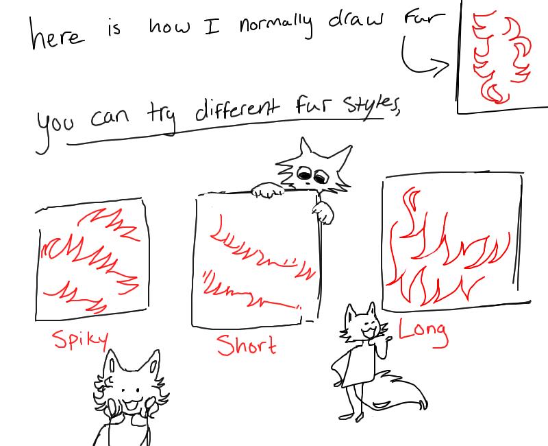 Fur tutorial thingy 2
