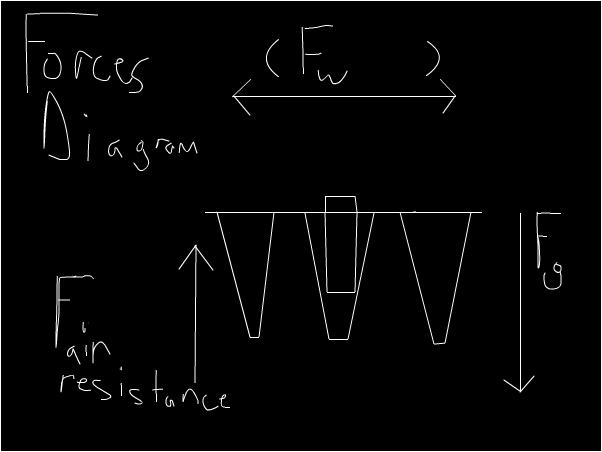 Physics project part 2