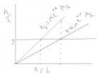 Graph 1 Pset 3
