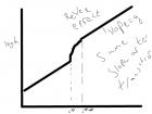 Graph 3 Pset 3