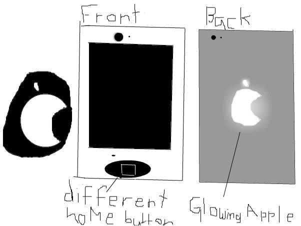 future ipod touch (hopefully)