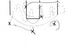 Hawks Half-court offense
