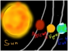the inner planets of the milkyway galaxy
