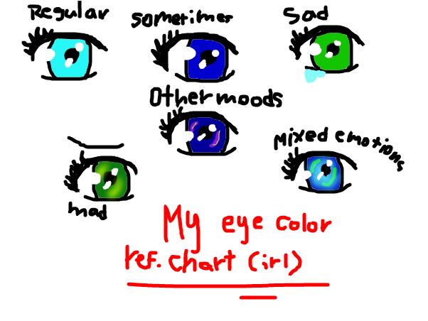 """""""mood changeing"""" eye colors (irl)"""