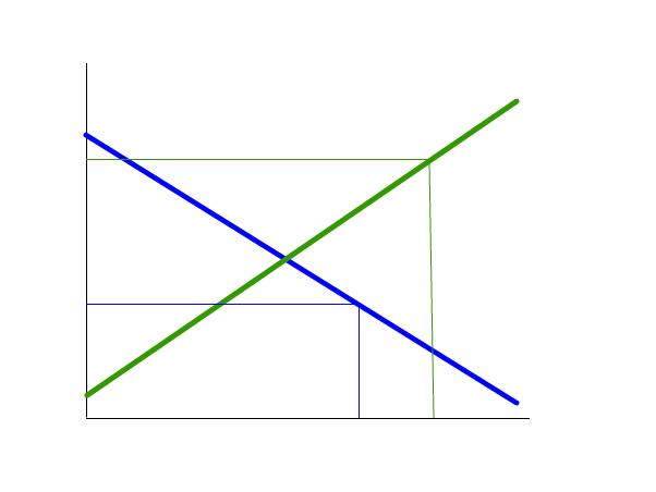 FaridGraph