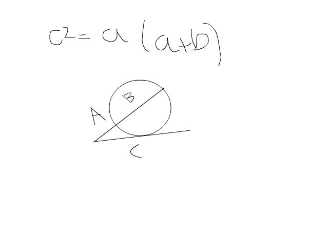 Formula for Genius