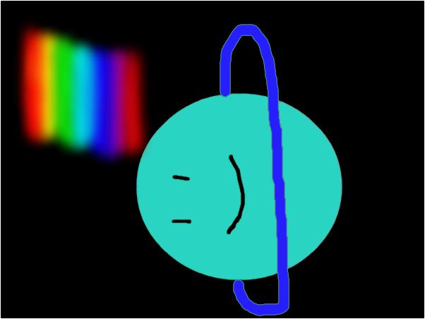 color changing Uranus