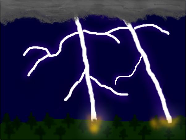 lightning stuff