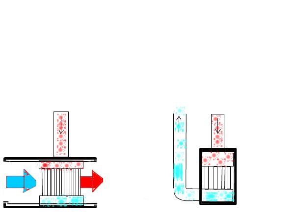 convettore a canalizzazione