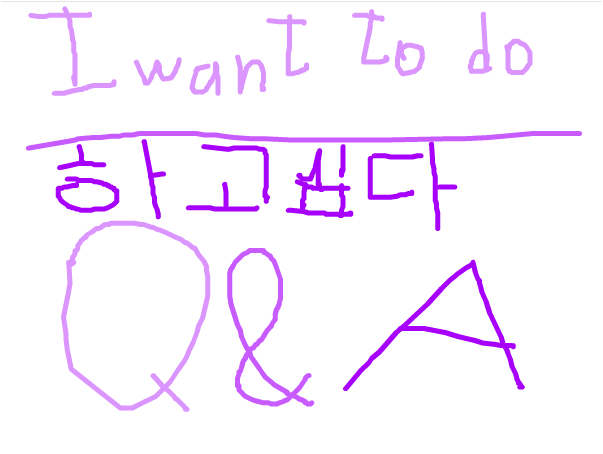 Want about Q&A?