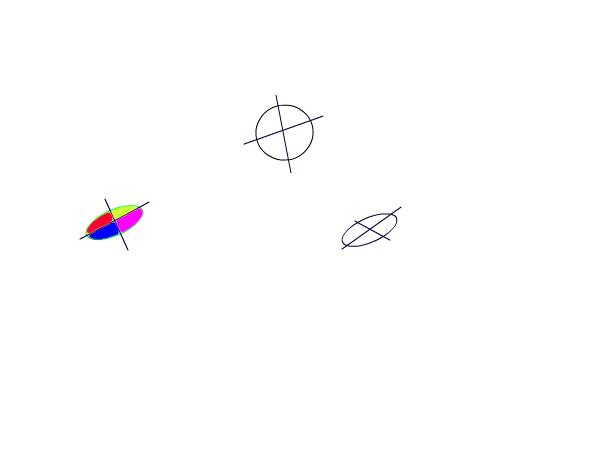 cerchio con croce